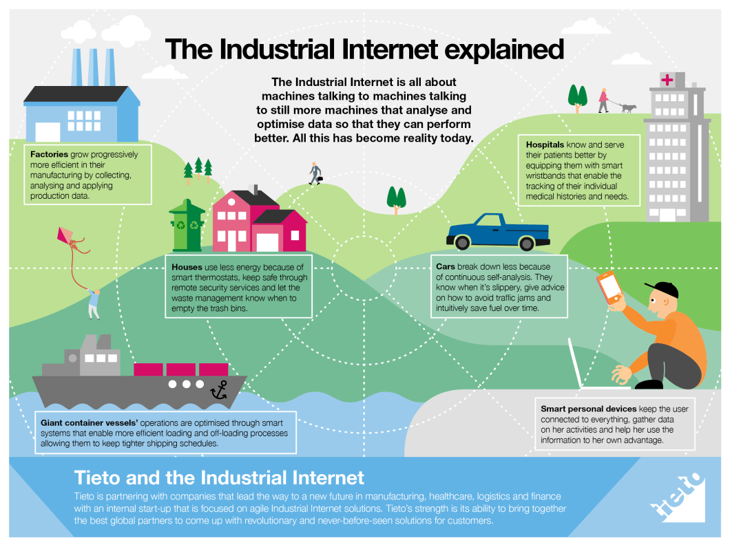 growing use of internet