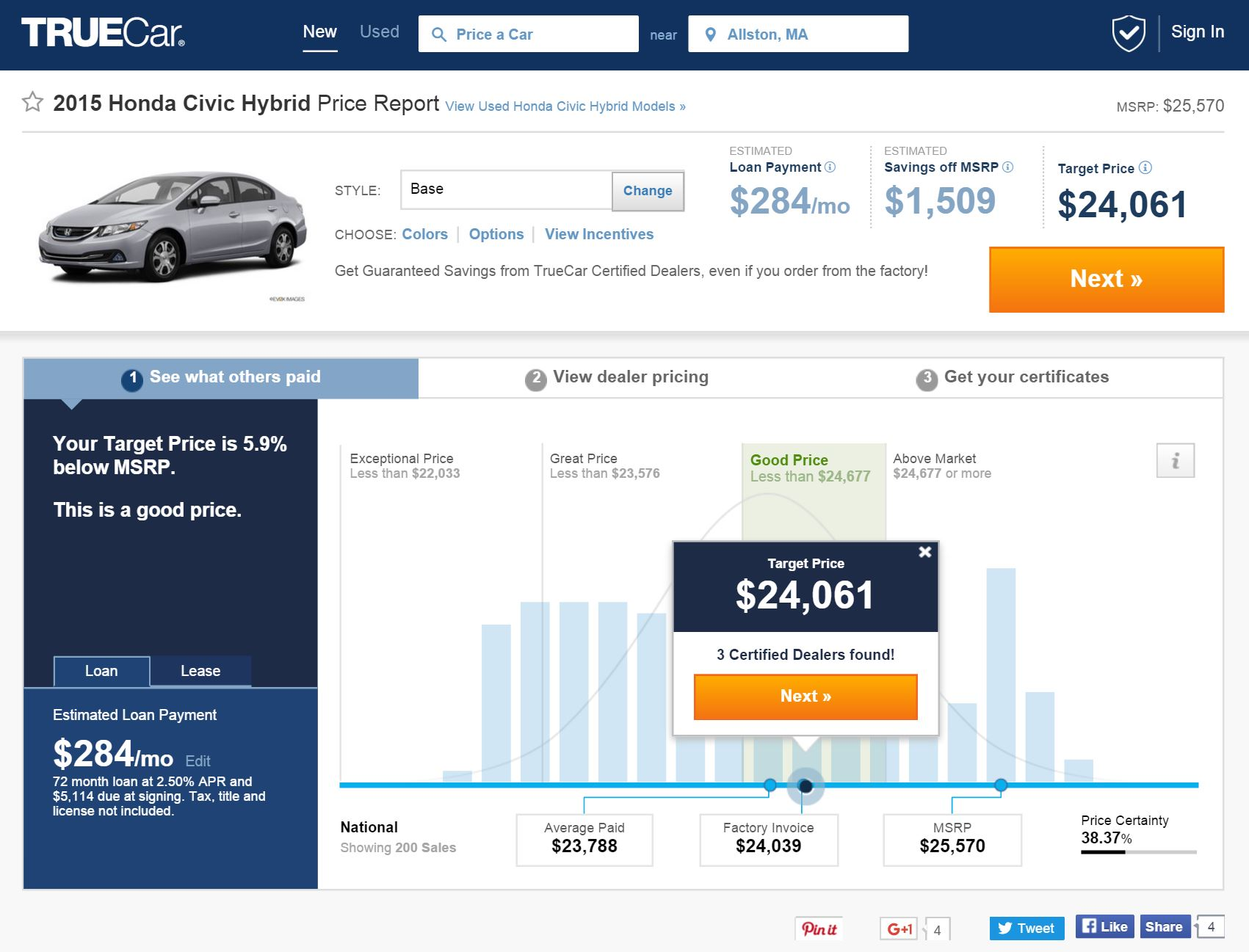 TrueCar data driven car ing – Digital Innovation and Transformation