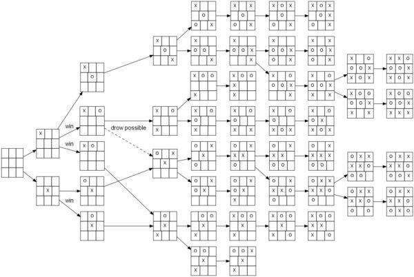 6 из 45 тактика игры кленов берез
