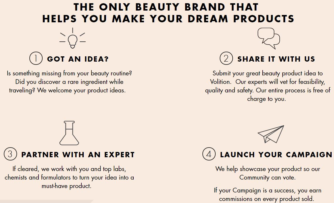 "Anyone can submit their idea through an online portal by answering ""What  beauty problem can we help you solve  Or tell us about your product idea"". f1ba04360"